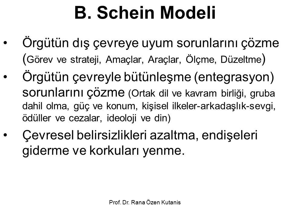 Prof. Dr. Rana Özen Kutanis B. Schein Modeli Örgütün dış çevreye uyum sorunlarını çözme ( Görev ve strateji, Amaçlar, Araçlar, Ölçme, Düzeltme ) Örgüt