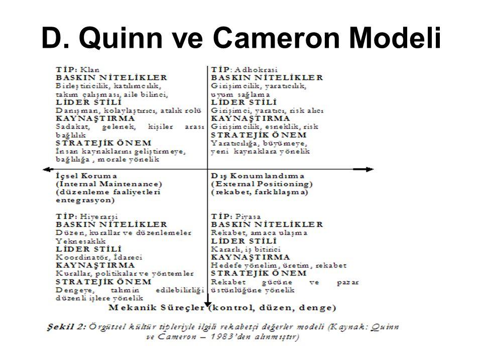 Prof. Dr. Rana Özen Kutanis D. Quinn ve Cameron Modeli