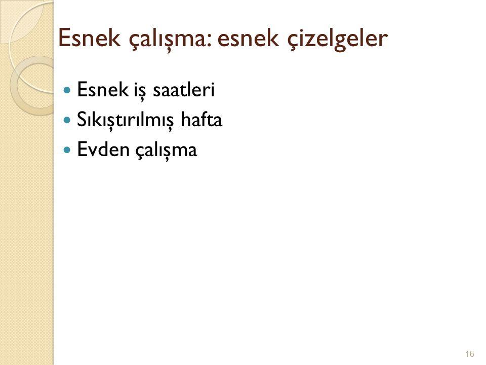 Esnek çalışma: esnek çizelgeler Esnek iş saatleri Sıkıştırılmış hafta Evden çalışma 16