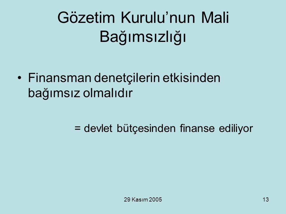 29 Kasım 200513 Gözetim Kurulu'nun Mali Bağımsızlığı Finansman denetçilerin etkisinden bağımsız olmalıdır = devlet bütçesinden finanse ediliyor