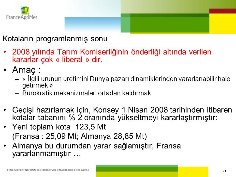 Kotaların programlanmış sonu 2008 yılında Tarım Komiserliğinin önderliği altında verilen kararlar çok « liberal » dir.