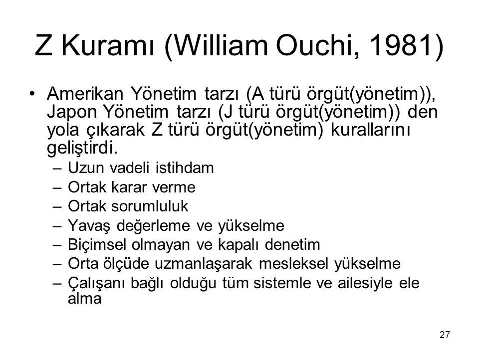 27 Z Kuramı (William Ouchi, 1981) Amerikan Yönetim tarzı (A türü örgüt(yönetim)), Japon Yönetim tarzı (J türü örgüt(yönetim)) den yola çıkarak Z türü örgüt(yönetim) kurallarını geliştirdi.