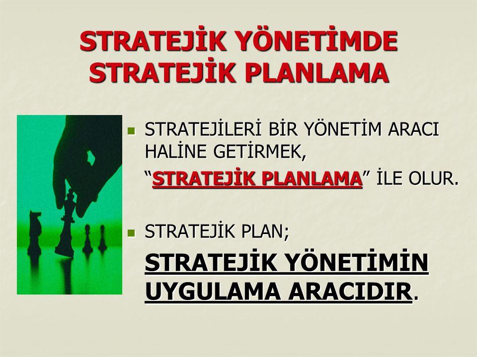 STRATEJİK YÖNETİM İÇİN GENEL ÇERÇEVE Kamu Çalışanı Kuruluş Devlet Stratejik Düşünce Stratejik Plan / Yönetim Yeni Yönetim Anlayışı / Yönetişim Bireysel Dönüşüm Kurumsal Dönüşüm Kamusal Dönüşüm DÜZEYARAÇ AMAÇ