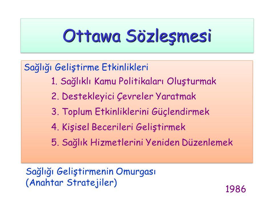 Sağlığın Geliştirilmesi ve Bu Alandaki Başarılı Uygulamalar Doç Dr Birgül Piyal Ankara Üniversitesi Sağlık Bilimleri Fakültesi piyal@health.ankara.edu