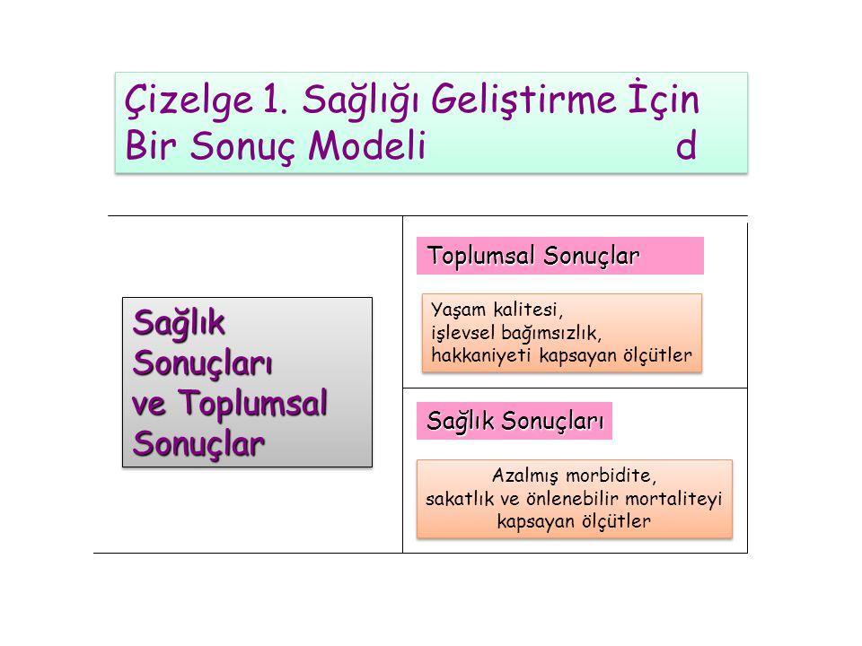 Çizelge 1.Sağlığı Geliştirme İçin Bir Sonuç Modeli c Çizelge 1.