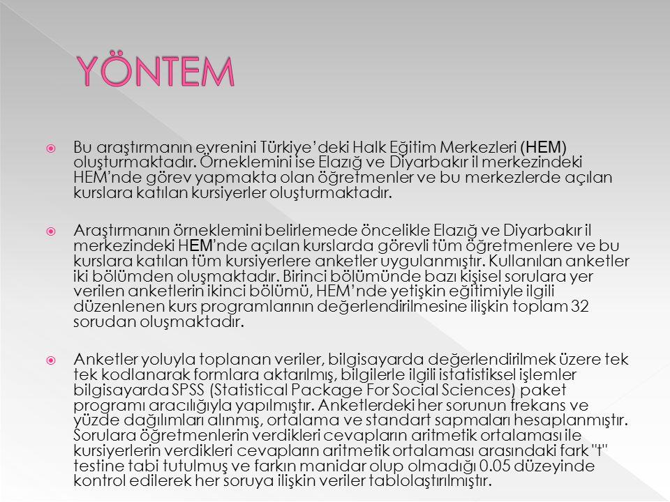  Bu araştırmanın evrenini Türkiye'deki Halk Eğitim Merkezleri (HEM) oluşturmaktadır. Örneklemini ise Elazığ ve Diyarbakır il merkezindeki HEM ' nde g