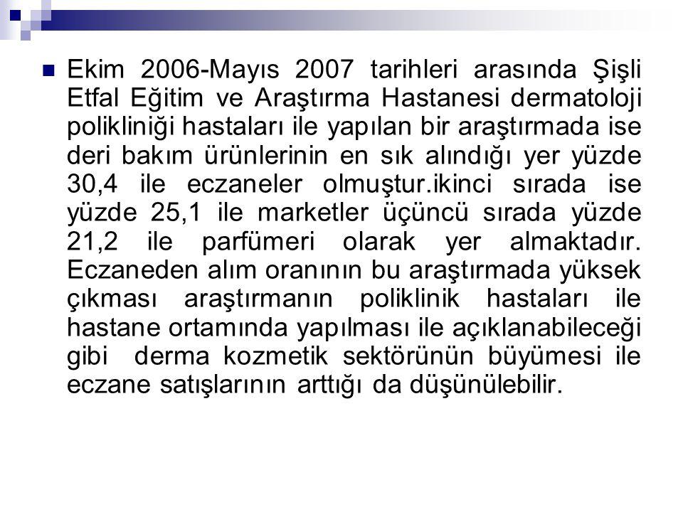 Ekim 2006-Mayıs 2007 tarihleri arasında Şişli Etfal Eğitim ve Araştırma Hastanesi dermatoloji polikliniği hastaları ile yapılan bir araştırmada ise de