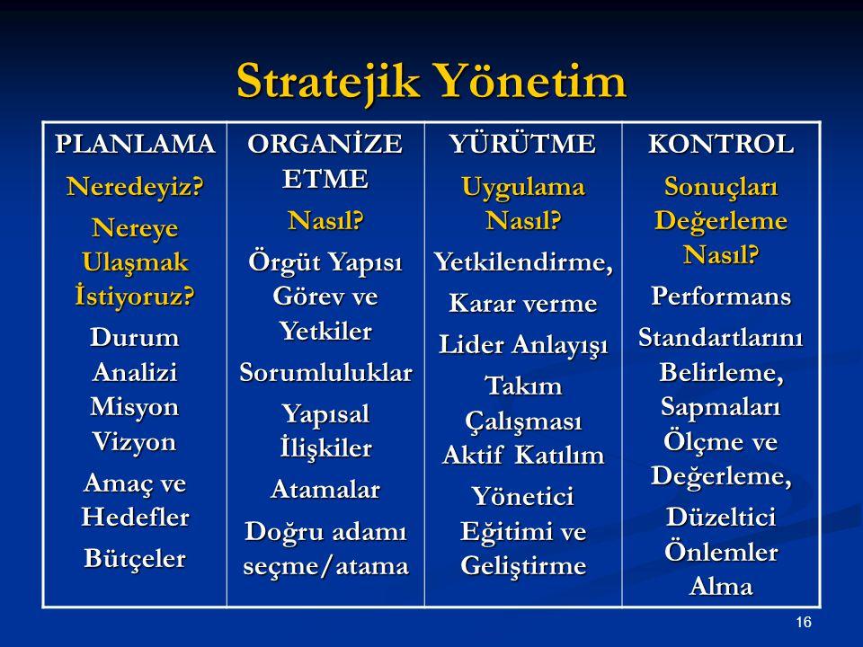 Stratejik Yönetim PLANLAMANeredeyiz? Nereye Ulaşmak İstiyoruz? Durum Analizi Misyon Vizyon Amaç ve Hedefler Bütçeler ORGANİZE ETME Nasıl? Örgüt Yapısı