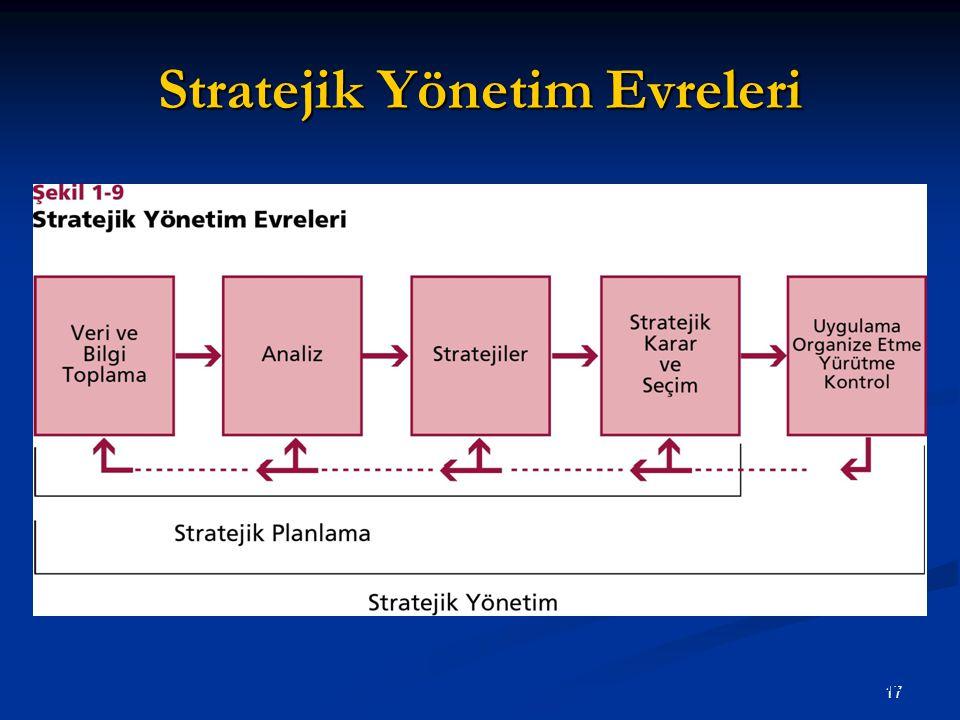 Stratejik Yönetim Evreleri 17  Ülgen&Mirze 2004