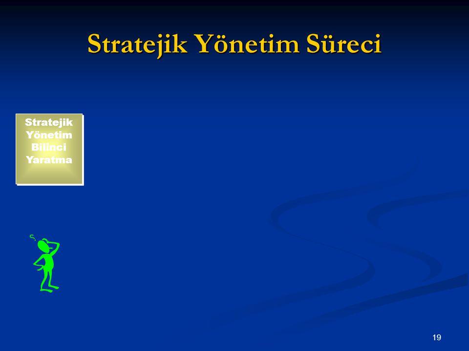 Stratejik Yönetim Süreci 19 Stratejik Yönetim Bilinci Yaratma