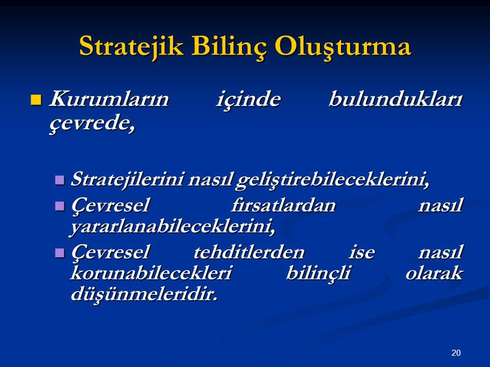 Stratejik Bilinç Oluşturma Kurumların içinde bulundukları çevrede, Kurumların içinde bulundukları çevrede, Stratejilerini nasıl geliştirebileceklerini