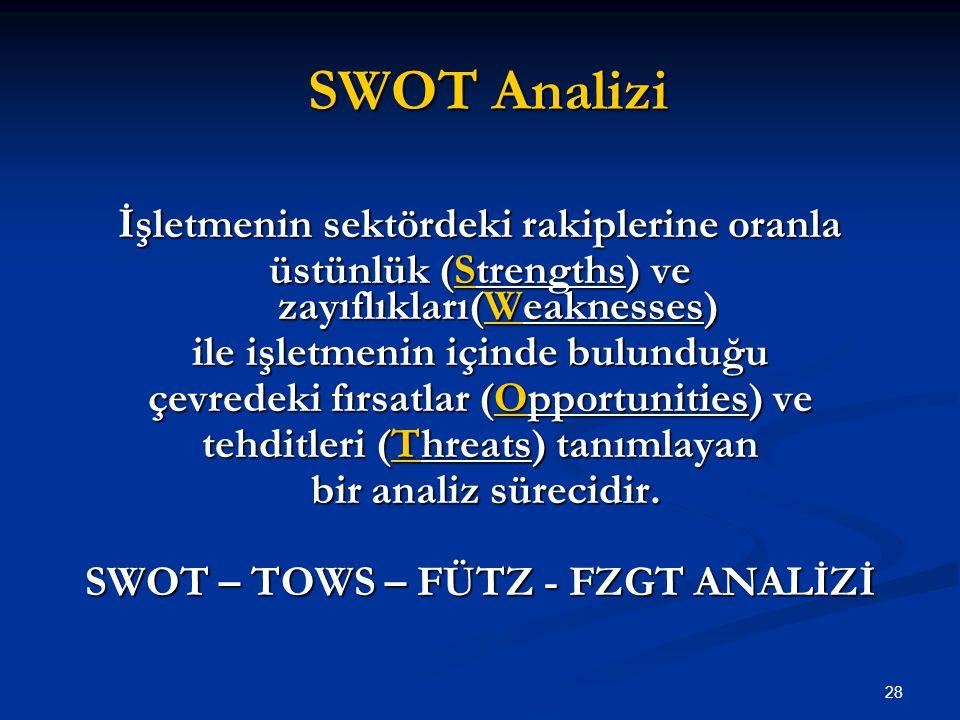 SWOT Analizi SWOT Analizi İşletmenin sektördeki rakiplerine oranla üstünlük (Strengths) ve zayıflıkları(Weaknesses) ile işletmenin içinde bulunduğu çe
