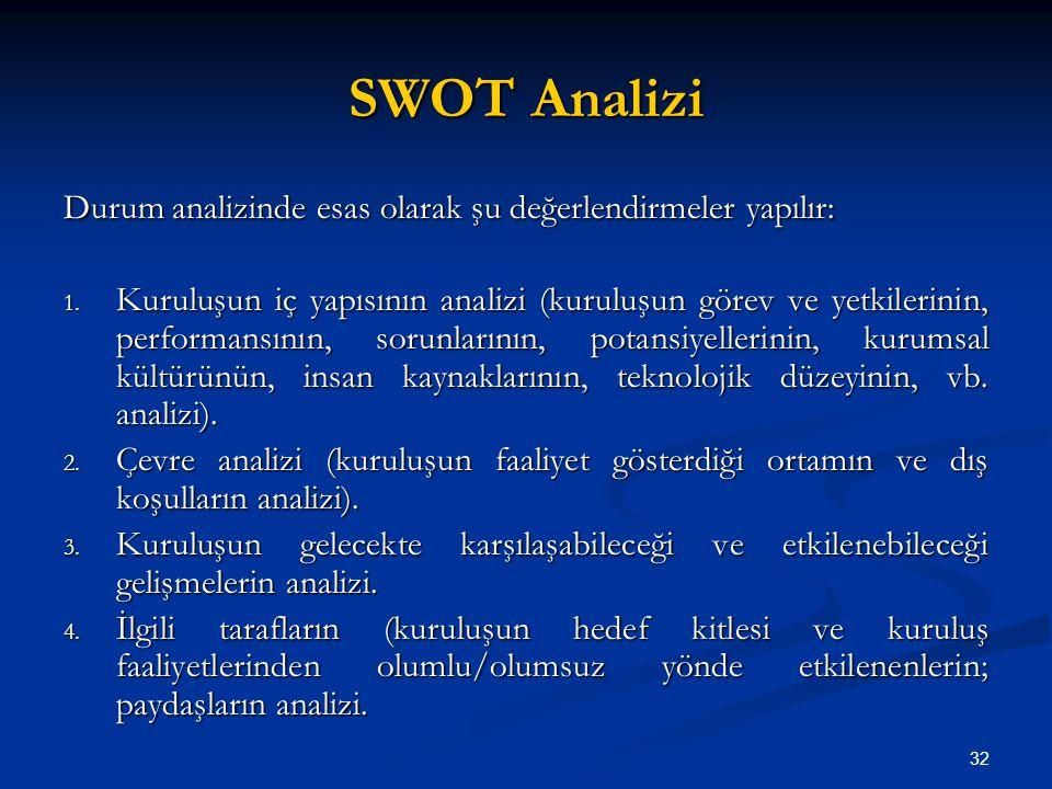 SWOT Analizi Durum analizinde esas olarak şu değerlendirmeler yapılır: 1. Kuruluşun iç yapısının analizi (kuruluşun görev ve yetkilerinin, performansı