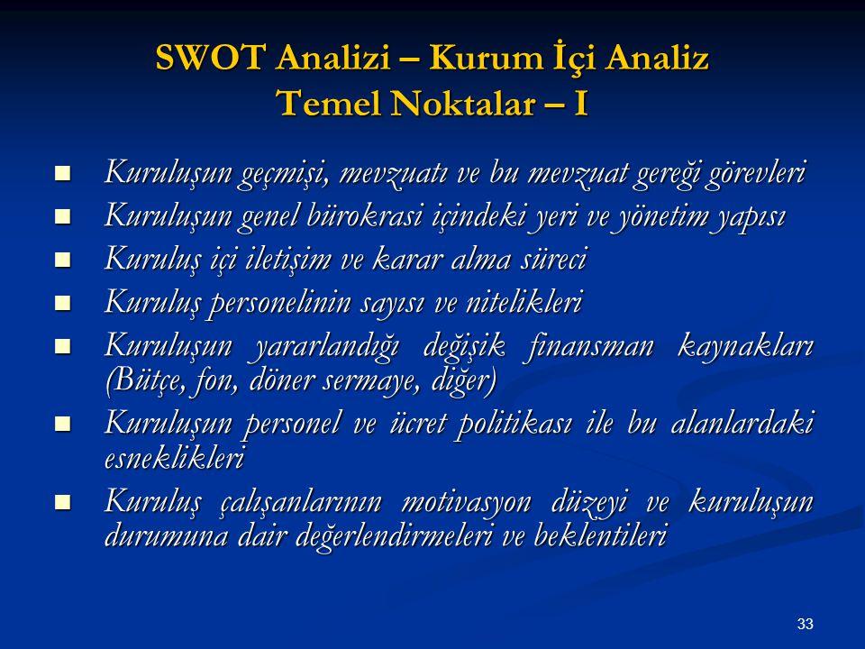 SWOT Analizi – Kurum İçi Analiz Temel Noktalar – I Kuruluşun geçmişi, mevzuatı ve bu mevzuat gereği görevleri Kuruluşun geçmişi, mevzuatı ve bu mevzua