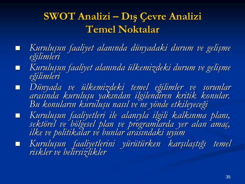 SWOT Analizi – Dış Çevre Analizi Temel Noktalar Kuruluşun faaliyet alanında dünyadaki durum ve gelişme eğilimleri Kuruluşun faaliyet alanında dünyadak