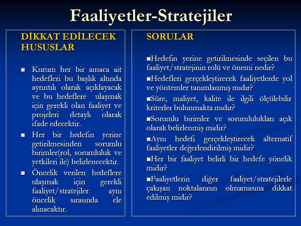 Faaliyetler-Stratejiler DİKKAT EDİLECEK HUSUSLAR Kurum her bir amaca ait hedefleri bu başlık altında ayrıntılı olarak açıklayacak ve bu hedeflere ulaş