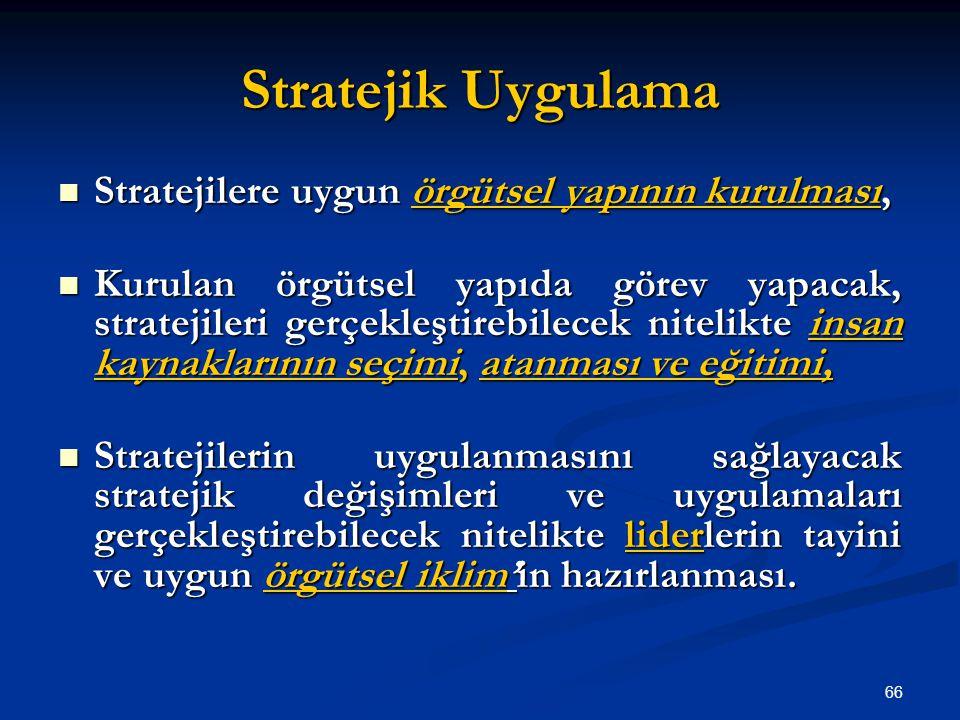 Stratejik Uygulama Stratejilere uygun örgütsel yapının kurulması, Stratejilere uygun örgütsel yapının kurulması, Kurulan örgütsel yapıda görev yapacak
