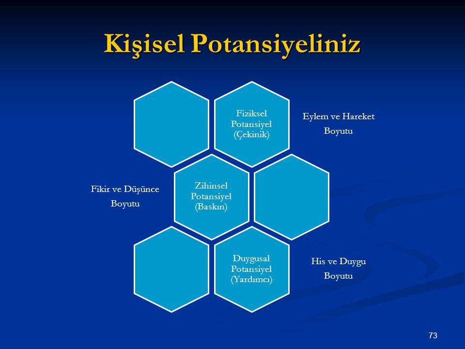 Kişisel Potansiyeliniz Fiziksel Potansiyel (Çekinik) Eylem ve Hareket Boyutu Zihinsel Potansiyel (Baskın) Fikir ve Düşünce Boyutu Duygusal Potansiyel