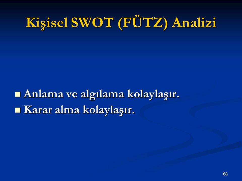 Kişisel SWOT (FÜTZ) Analizi Anlama ve algılama kolaylaşır. Anlama ve algılama kolaylaşır. Karar alma kolaylaşır. Karar alma kolaylaşır. 88