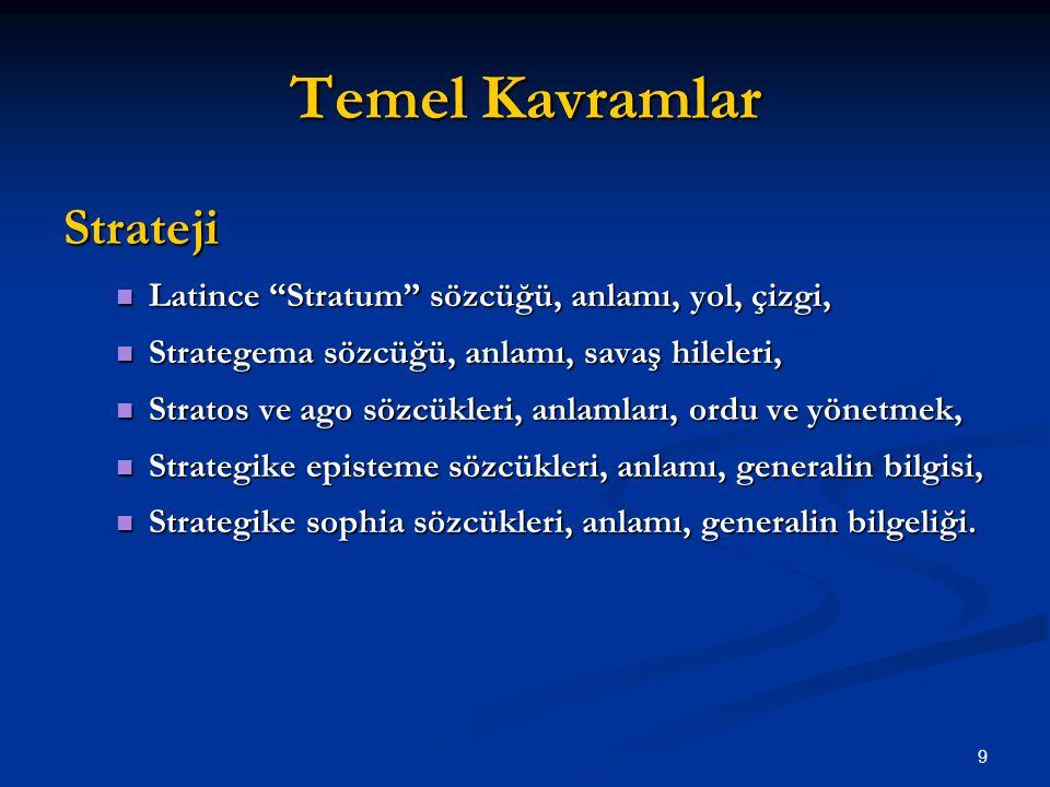 "Temel Kavramlar Strateji Latince ""Stratum"" sözcüğü, anlamı, yol, çizgi, Latince ""Stratum"" sözcüğü, anlamı, yol, çizgi, Strategema sözcüğü, anlamı, sav"