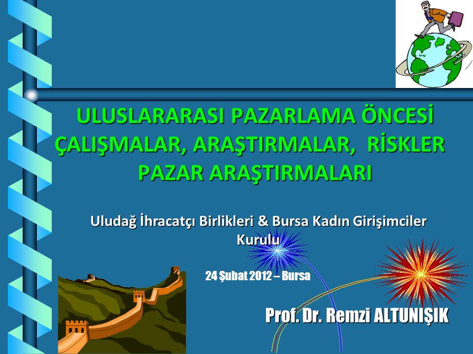 ULUSLARARASI PAZARLAMA ÖNCESİ ÇALIŞMALAR, ARAŞTIRMALAR, RİSKLER PAZAR ARAŞTIRMALARI 24 Şubat 2012 – Bursa Prof.