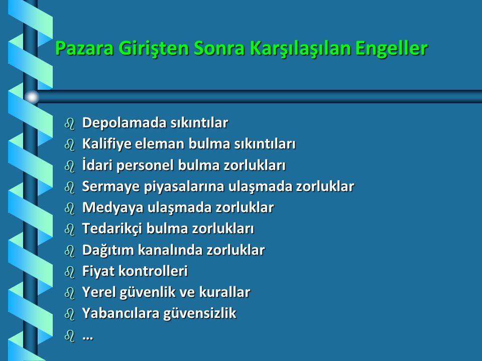 b Tarifeler b Kotalar b İnsan girişi kontrolleri b Mülkiyet ve marka haklarının transferi b Hükümet yatırım politikaları b Yabancı mülkiyete getirilen