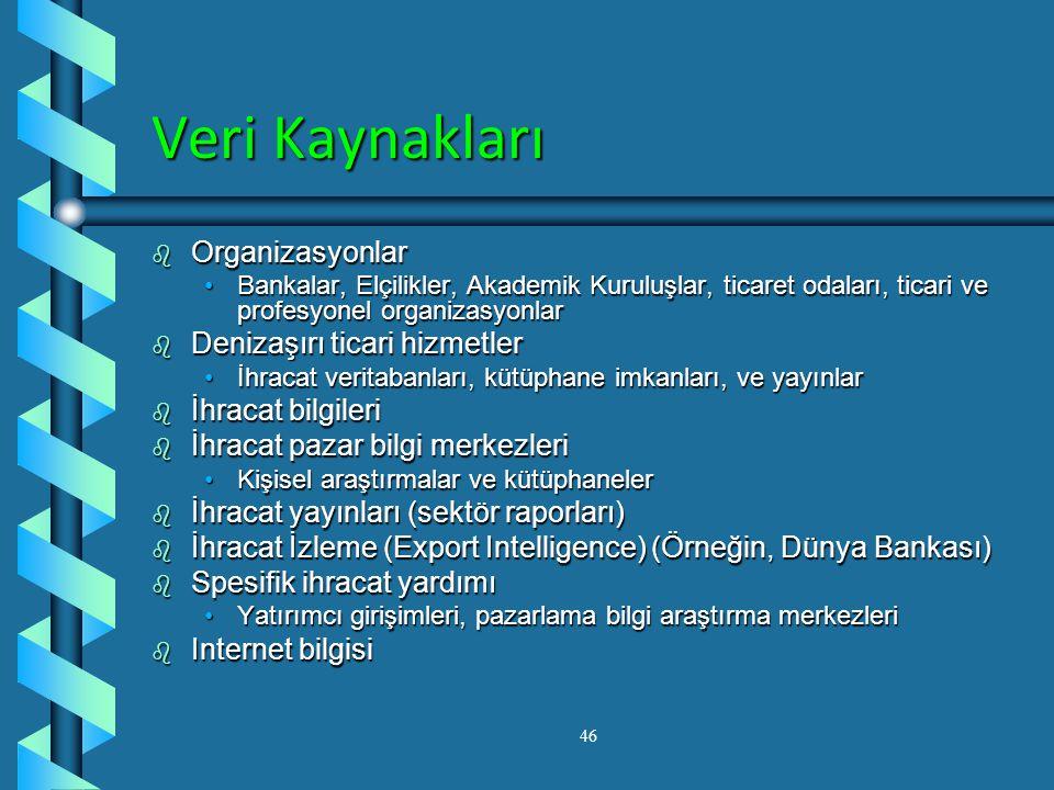 45 Enformasyon Kaynakları b Yerel Hükümet b Yabancı hükümetler b Elçilikler b Ticaret Odaları b Ticari Birlikler b Bölgesel Gruplar/Birlikler, AB, NAF
