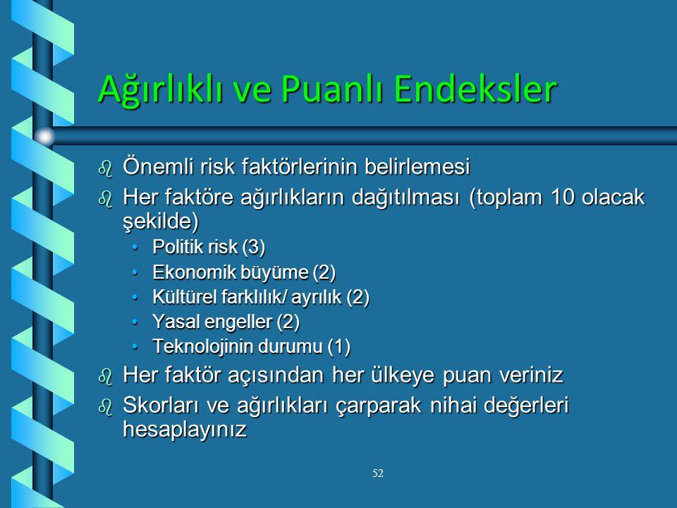 51 Risk Değerlendirme b Denizaşırı pazarlardaki riskin ölçümüne ilişkin çok sayıda ölçütler geliştirilmiştir BERI (Business Environment Risk Index) ağ