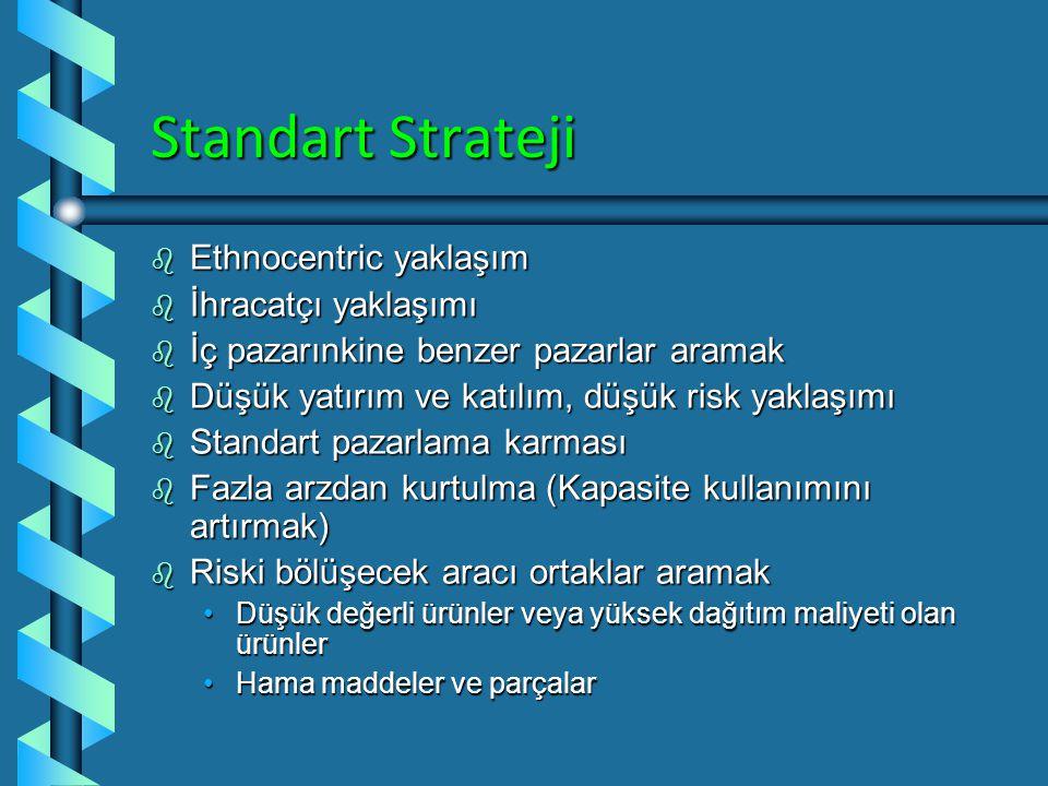 Pazara Giriş Stratejisini Etkileyen Faktörler b Risk derecesi b Katılım derecesi b Maliyetler ve bütçe b Kontrol derecesi, esneklik b Yönetim gereklil
