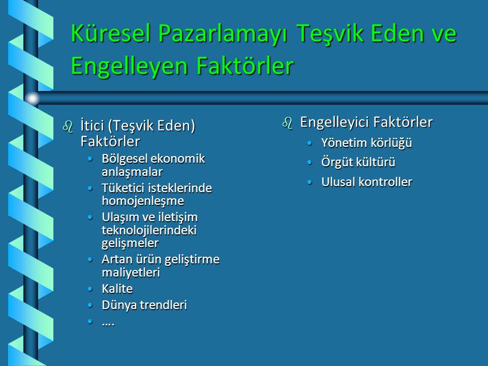 39 ULUSLARARASI PAZARLARDA PAZAR ARAŞTIRMALARI Prof. Dr. Remzi ALTUNIŞIK