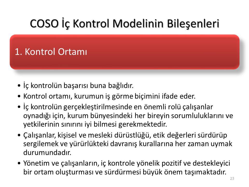 COSO İç Kontrol Modelinin Bileşenleri 23