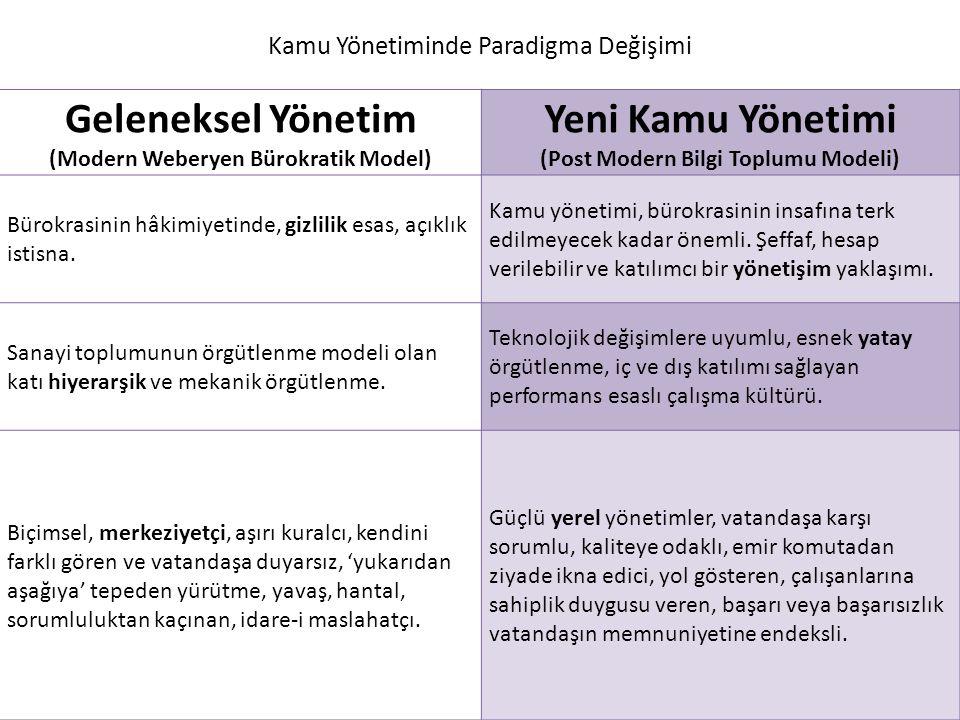 3 Kamu Yönetiminde Paradigma Değişimi Geleneksel Yönetim (Modern Weberyen Bürokratik Model) Yeni Kamu Yönetimi (Post Modern Bilgi Toplumu Modeli) Büro