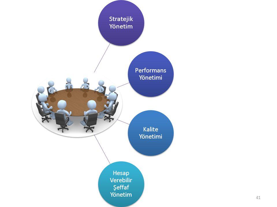 Stratejik Yönetim Performans Yönetimi Kalite Yönetimi Hesap Verebilir Şeffaf Yönetim 41