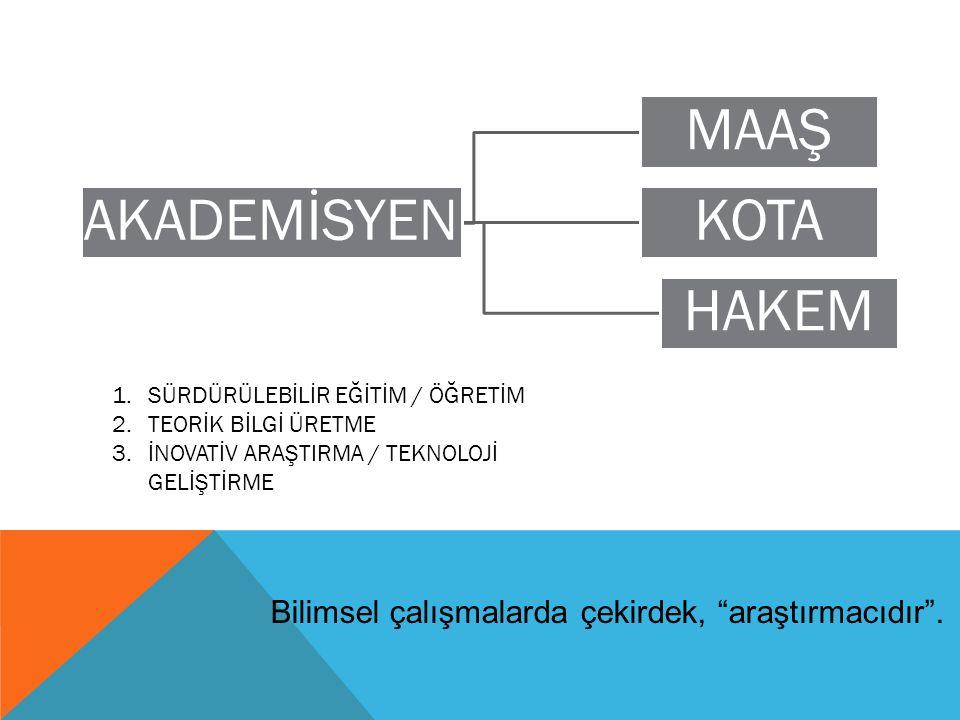 """AKADEMİSYEN MAAŞ KOTA HAKEM Bilimsel çalışmalarda çekirdek, """"araştırmacıdır"""". 1.SÜRDÜRÜLEBİLİR EĞİTİM / ÖĞRETİM 2.TEORİK BİLGİ ÜRETME 3.İNOVATİV ARAŞT"""