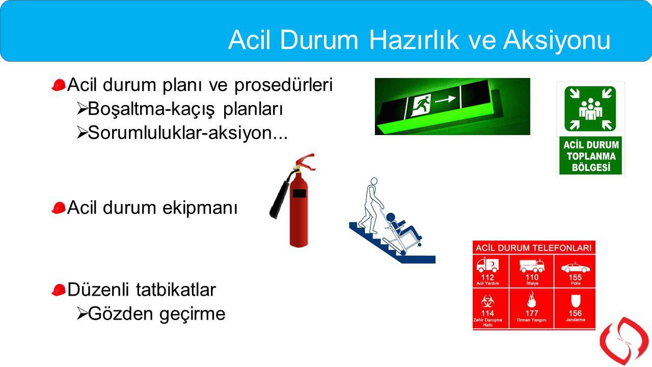 Acil Durum Hazırlık ve Aksiyonu Acil durum planı ve prosedürleri  Boşaltma-kaçış planları  Sorumluluklar-aksiyon... Acil durum ekipmanı Düzenli tatb