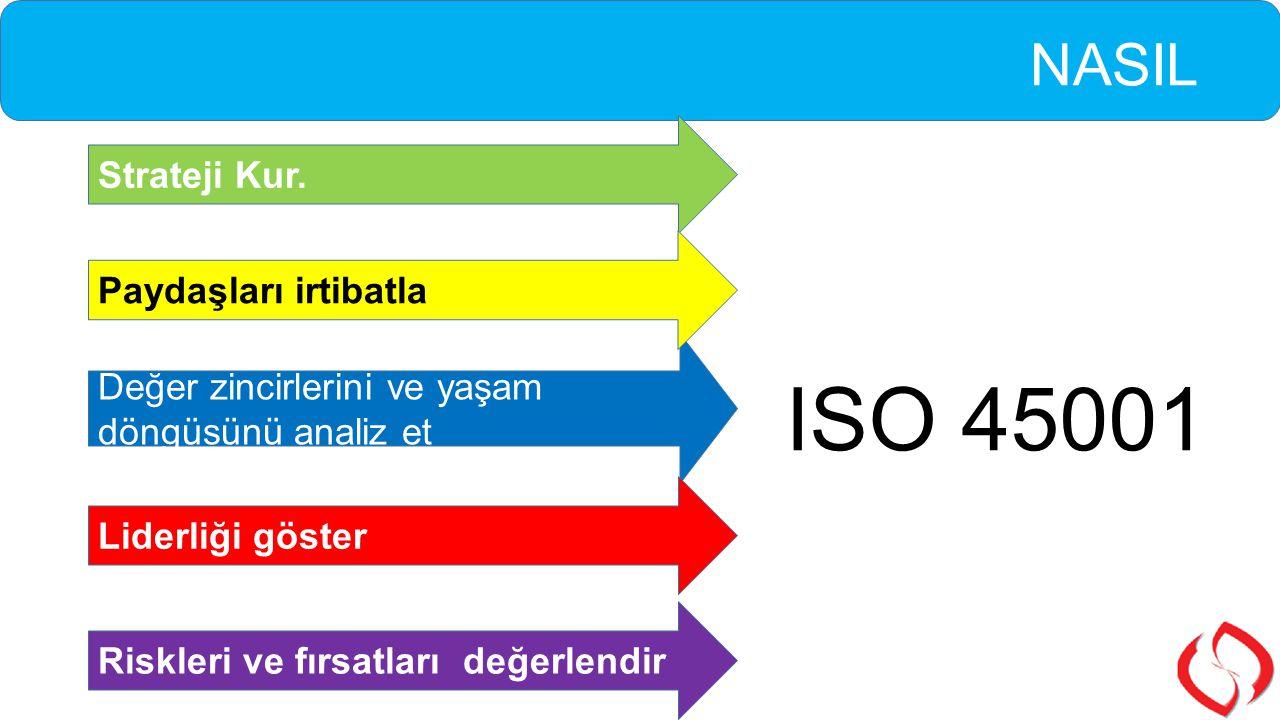 NASIL Değer zincirlerini ve yaşam döngüsünü analiz et Liderliği göster Riskleri ve fırsatları değerlendir Strateji Kur. ISO 45001 Paydaşları irtibatla