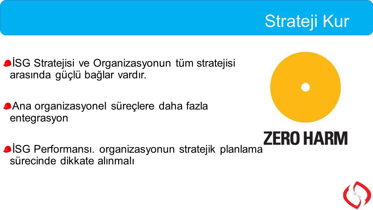 Strateji Kur İSG Stratejisi ve Organizasyonun tüm stratejisi arasında güçlü bağlar vardır. Ana organizasyonel süreçlere daha fazla entegrasyon İSG Per