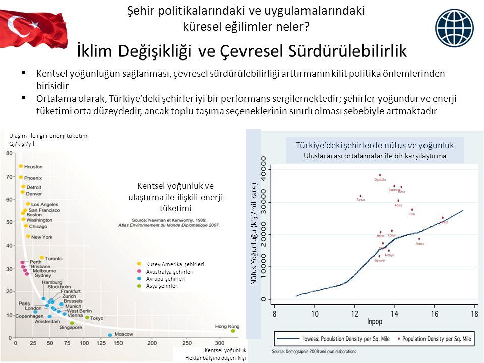Türkiye'deki Şehirlerin Önündeki Bazı Kritik Sorunlar Türkiye'nin Geleceğe Dönük Beklentileri.