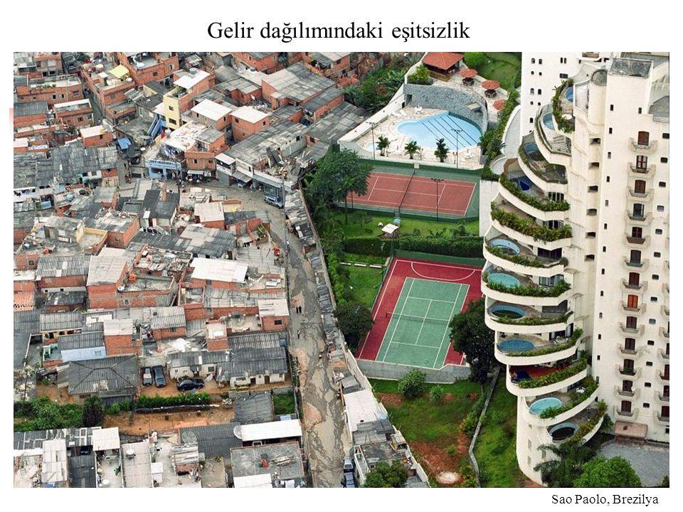 Gelir dağılımındaki eşitsizlik Sao Paolo, Brezilya