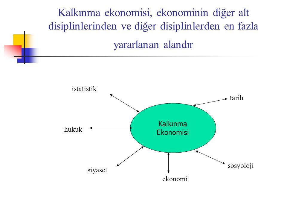 Kalkınma ekonomisi, ekonominin diğer alt disiplinlerinden ve diğer disiplinlerden en fazla yararlanan alandır Kalkınma Ekonomisi hukuk siyaset ekonomi sosyoloji istatistik tarih