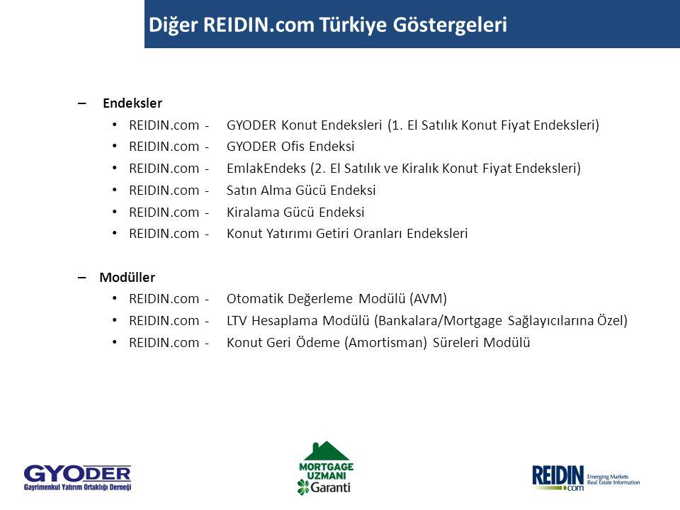 Diğer REIDIN.com Türkiye Göstergeleri – Endeksler REIDIN.com - GYODER Konut Endeksleri (1. El Satılık Konut Fiyat Endeksleri) REIDIN.com - GYODER Ofis