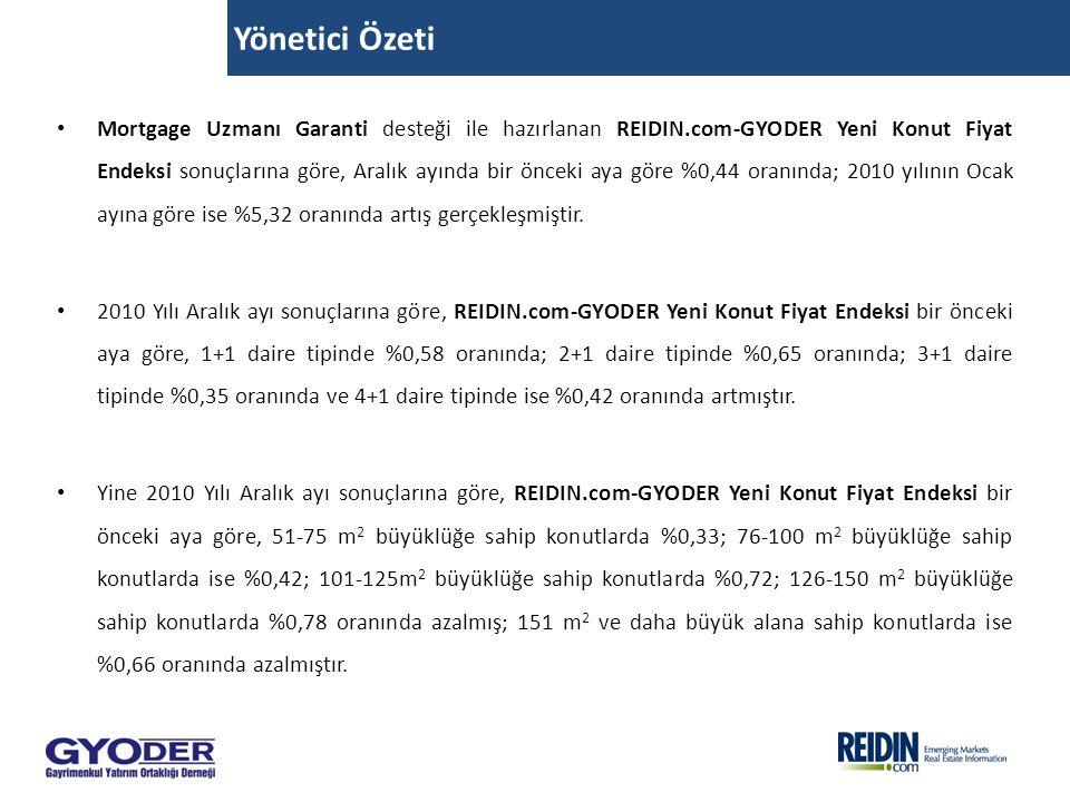 Yönetici Özeti Mortgage Uzmanı Garanti desteği ile hazırlanan REIDIN.com-GYODER Yeni Konut Fiyat Endeksi sonuçlarına göre, Aralık ayında bir önceki ay