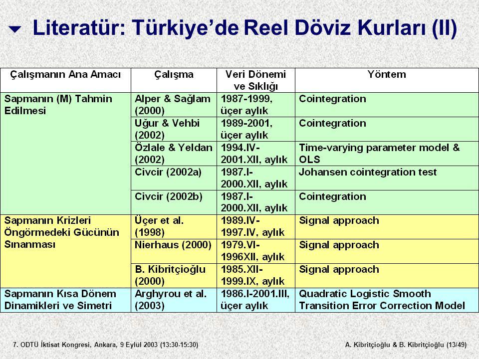 A.Kibritçioğlu & B. Kibritçioğlu (14/49) 7.