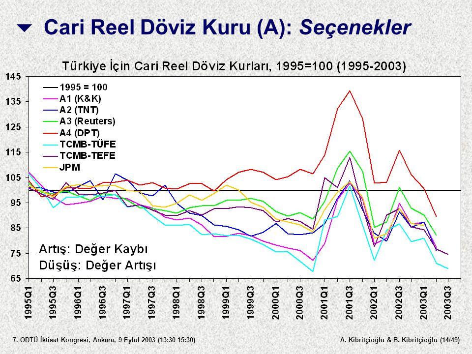 A.Kibritçioğlu & B. Kibritçioğlu (15/49) 7.