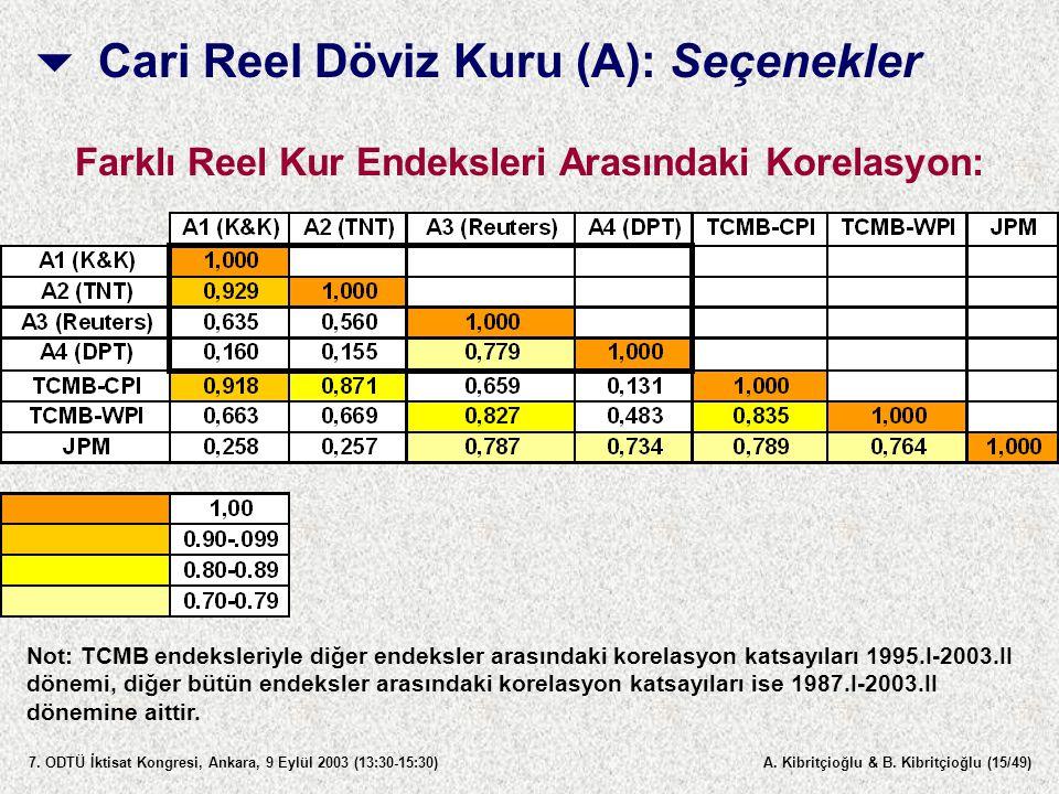 A.Kibritçioğlu & B. Kibritçioğlu (16/49) 7.