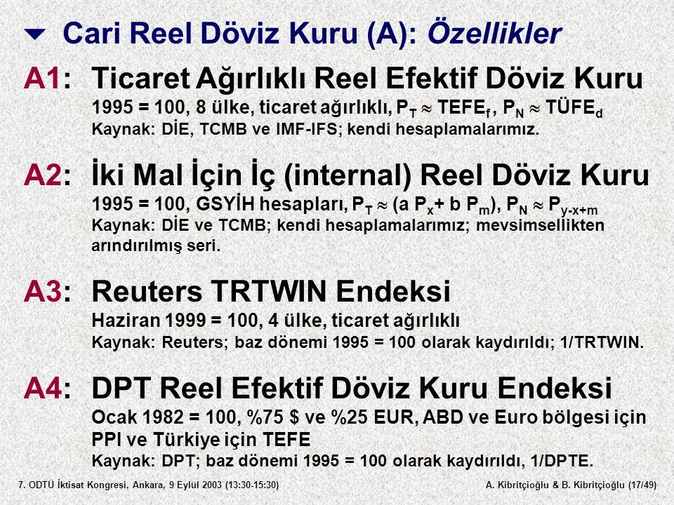 A.Kibritçioğlu & B. Kibritçioğlu (18/49) 7.