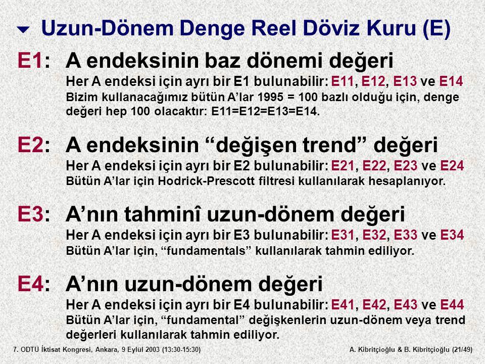 A.Kibritçioğlu & B. Kibritçioğlu (22/49) 7.
