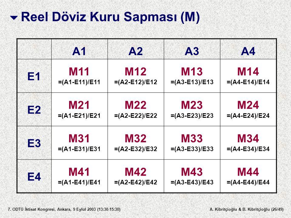 A.Kibritçioğlu & B. Kibritçioğlu (27/49) 7.