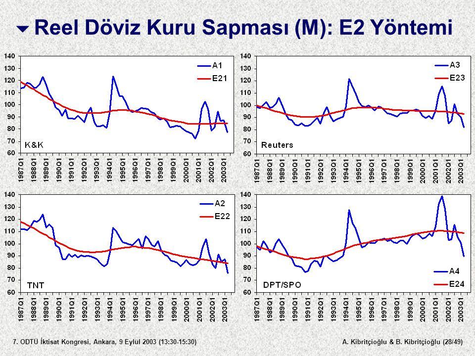 A.Kibritçioğlu & B. Kibritçioğlu (29/49) 7.
