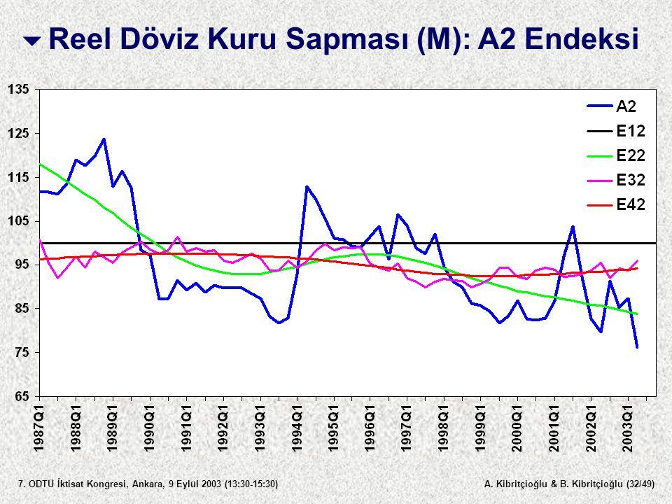 A.Kibritçioğlu & B. Kibritçioğlu (33/49) 7.